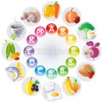 ist2_6475935-vitamin-s-table-with-food-icons